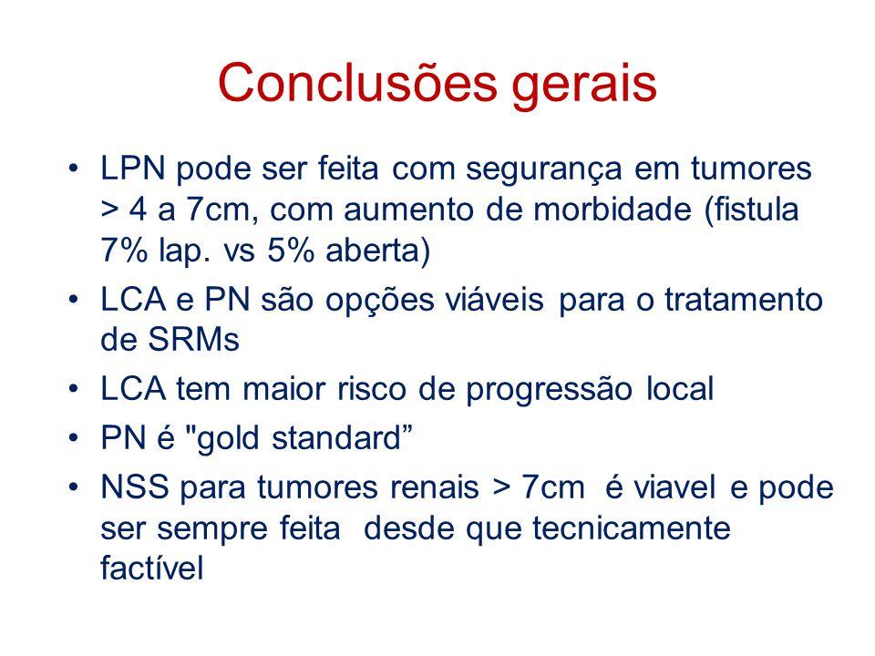 Conclusões gerais LPN pode ser feita com segurança em tumores > 4 a 7cm, com aumento de morbidade (fistula 7% lap. vs 5% aberta) LCA e PN são opções v