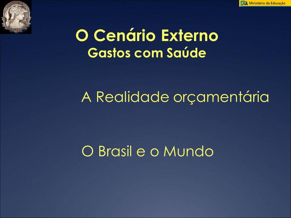 A Realidade orçamentária O Cenário Externo Gastos com Saúde O Brasil e o Mundo