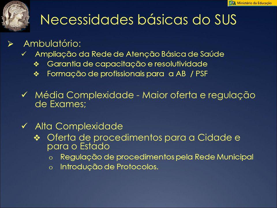 Ambulatório: Ampliação da Rede de Atenção Básica de Saúde  Garantia de capacitação e resolutividade  Formação de profissionais para a AB / PSF Méd