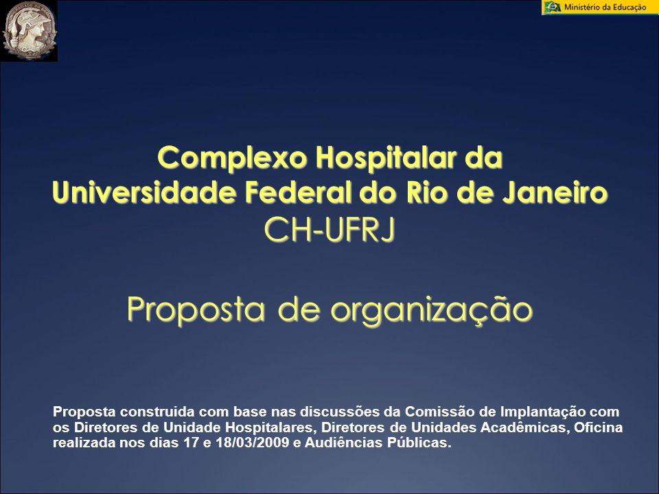 Complexo Hospitalar da Universidade Federal do Rio de Janeiro CH-UFRJ Proposta de organização Proposta construida com base nas discussões da Comissão