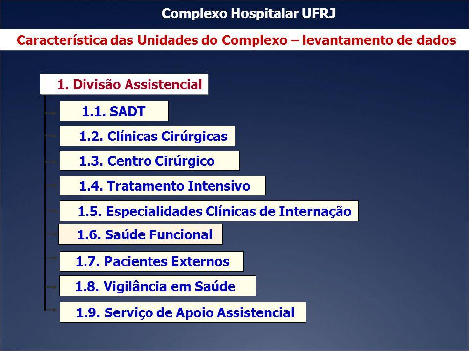 Característica das Unidades do Complexo – levantamento de dados 1.1. SADT 1.5. Especialidades Clínicas de Internação 1.8. Vigilância em Saúde 1.7. Pac