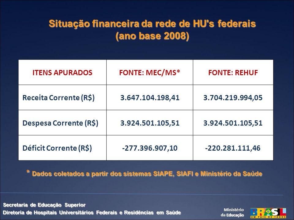 RESUMO: Introdução: o Complexo Hospitalar da Universidade Federal do Rio de Janeiro – UFRJ, incluído na Estrutura Média da UFRJ através da Resolução CONSUNI nº 15/2008 e aprovada em 18 de dezembro de 2008, de acordo com o §4º do Artigo 17 do Estatuto da UFRJ, constitui-se de nove hospitais de pequeno, médio e grande porte.