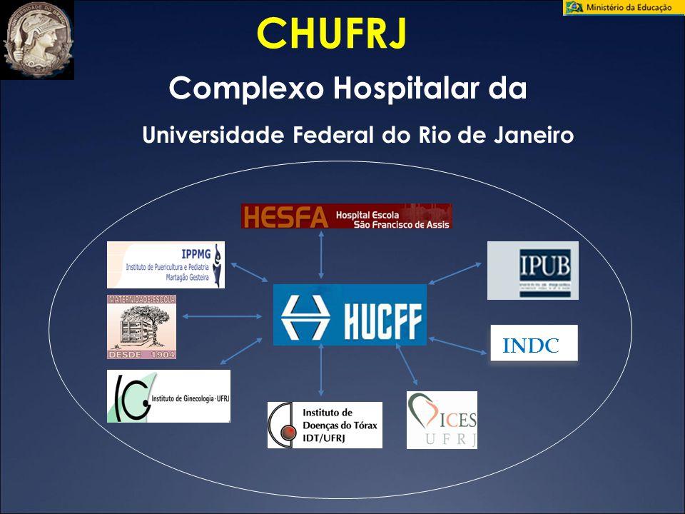 Complexo Hospitalar da Universidade Federal do Rio de Janeiro CH-UFRJ Proposta de organização Proposta construida com base nas discussões da Comissão de Implantação com os Diretores de Unidade Hospitalares, Diretores de Unidades Acadêmicas, Oficina realizada nos dias 17 e 18/03/2009 e Audiências Públicas.