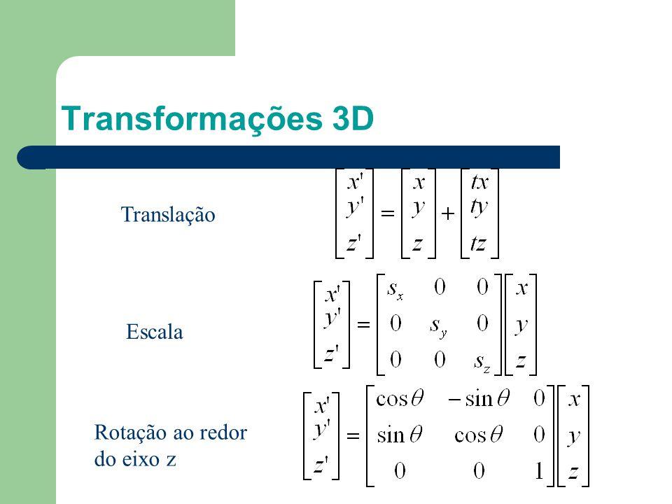 Resumo - Transformações 2D Translação Escala Rotação