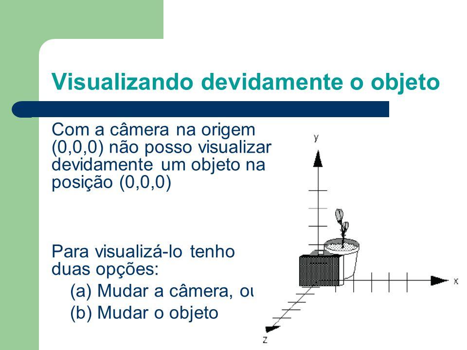 Visualizando devidamente o objeto (Exemplo) Objeto e câmera na origem