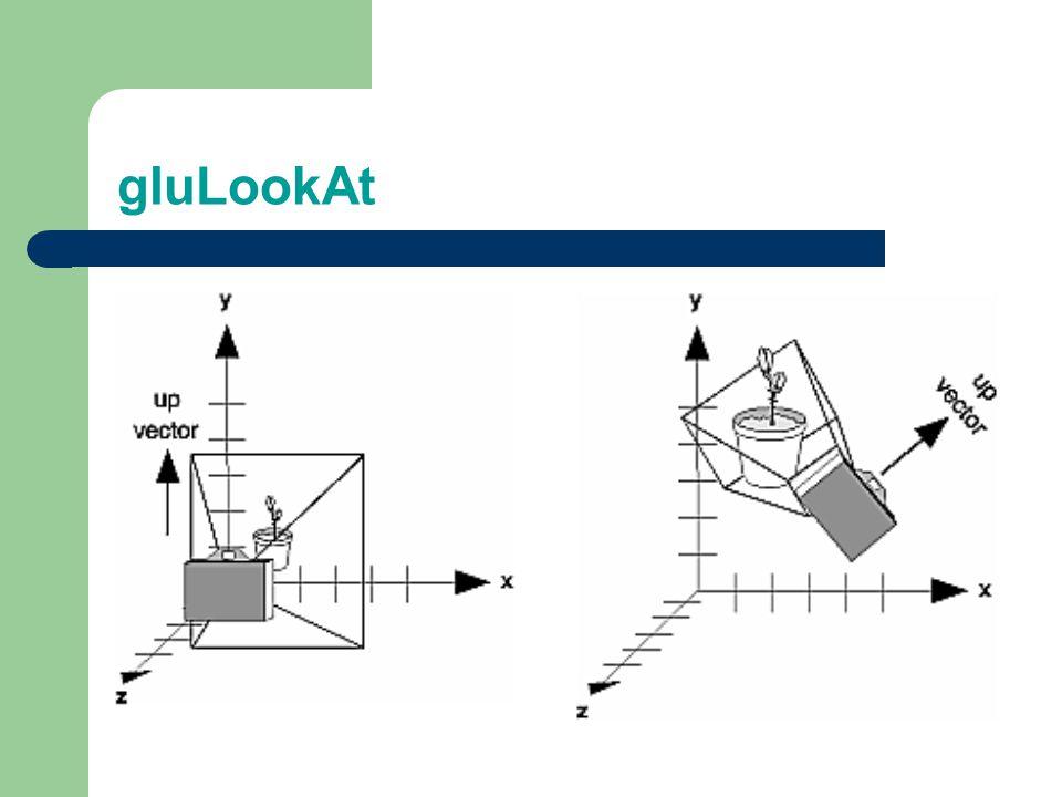 gluLookAt A cena é constru í da na origem e definimos uma posi ç ão arbitr á ria para a câmera void gluLookAt (eyex, eyey, eyez, centerx, centery, cen
