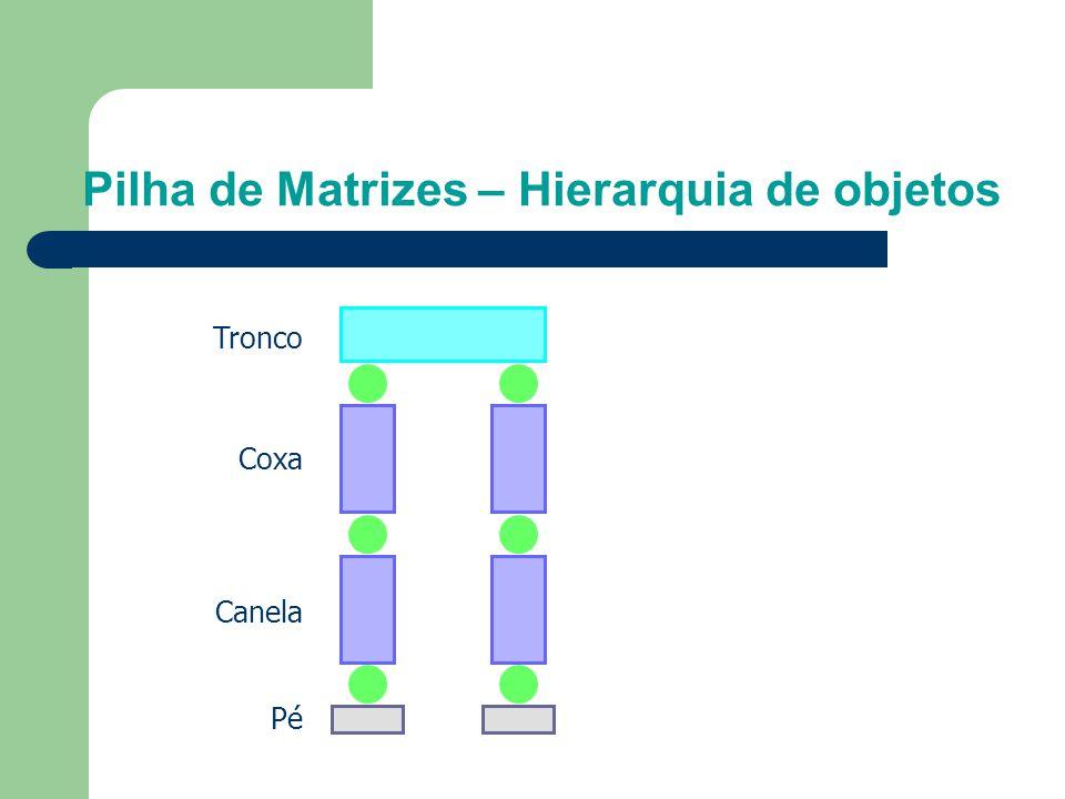 Pilha de Matrizes – Hierarquia de objetos As vezes queremos construir objetos hierarquicos nos quais objetos complicados são construidos a partir de o