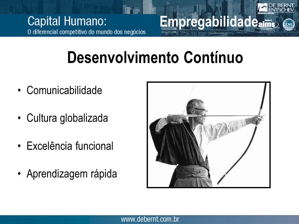 Desenvolvimento Contínuo Comunicabilidade Cultura globalizada Excelência funcional Aprendizagem rápida Empregabilidade