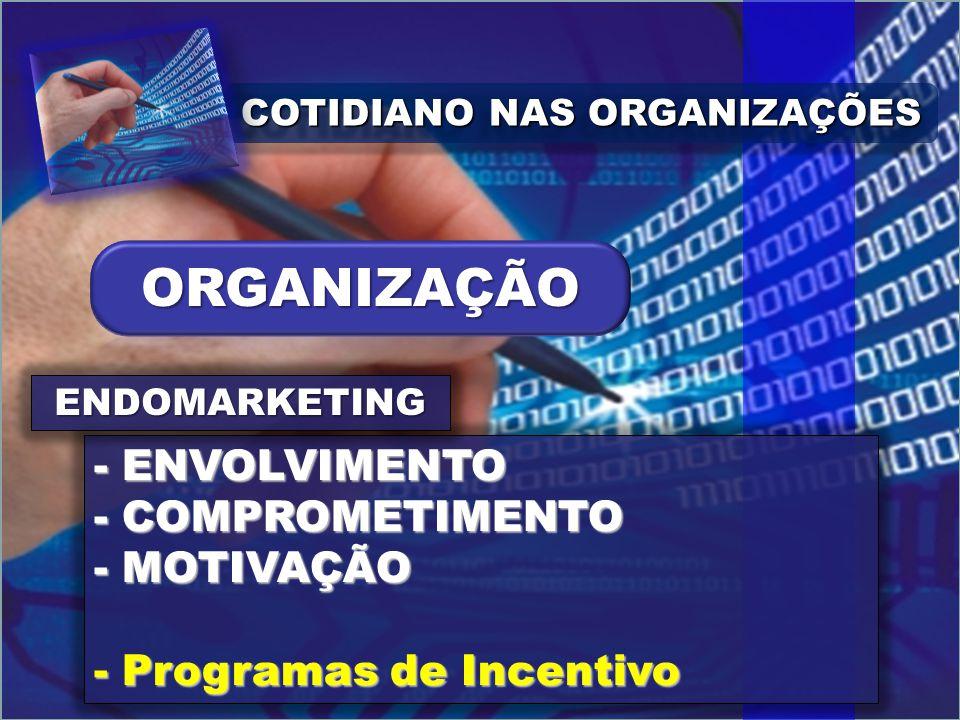 COTIDIANO NAS ORGANIZAÇÕES - ENVOLVIMENTO - COMPROMETIMENTO - MOTIVAÇÃO - Programas de Incentivo ENDOMARKETING