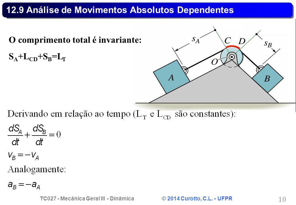 TC027 - Mecânica Geral III - Dinâmica © 2014 Curotto, C.L. - UFPR 10 12.9 Análise de Movimentos Absolutos Dependentes O comprimento total é invariante