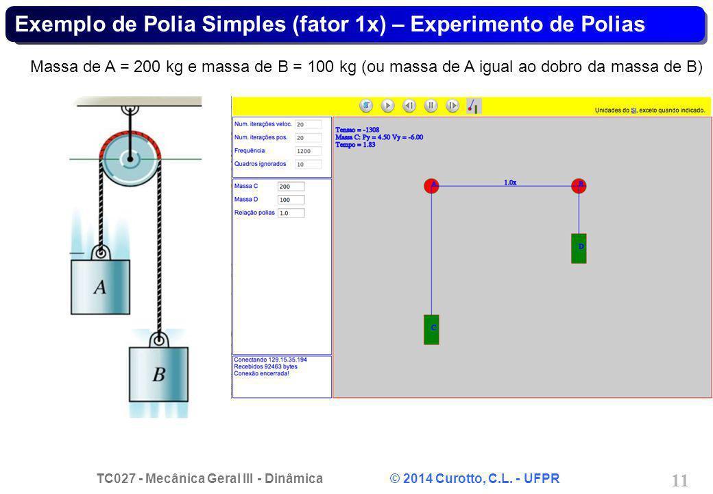 TC027 - Mecânica Geral III - Dinâmica © 2014 Curotto, C.L. - UFPR 11 Exemplo de Polia Simples (fator 1x) – Experimento de Polias Massa de A = 200 kg e