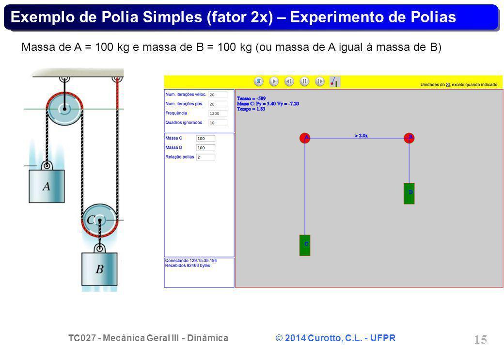 TC027 - Mecânica Geral III - Dinâmica © 2014 Curotto, C.L. - UFPR 15 Exemplo de Polia Simples (fator 2x) – Experimento de Polias Massa de A = 100 kg e