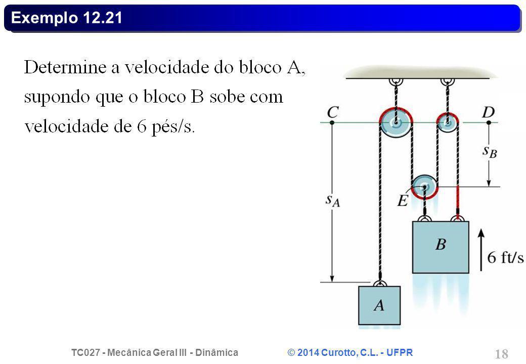 TC027 - Mecânica Geral III - Dinâmica © 2014 Curotto, C.L. - UFPR 18 Exemplo 12.21