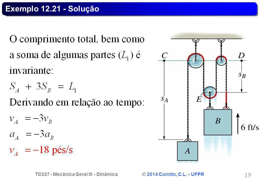 TC027 - Mecânica Geral III - Dinâmica © 2014 Curotto, C.L. - UFPR 19 Exemplo 12.21 - Solução
