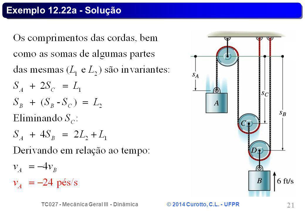 TC027 - Mecânica Geral III - Dinâmica © 2014 Curotto, C.L. - UFPR 21 Exemplo 12.22a - Solução