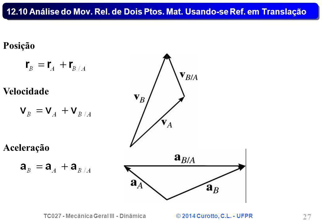 TC027 - Mecânica Geral III - Dinâmica © 2014 Curotto, C.L. - UFPR 27 12.10 Análise do Mov. Rel. de Dois Ptos. Mat. Usando-se Ref. em Translação Posiçã