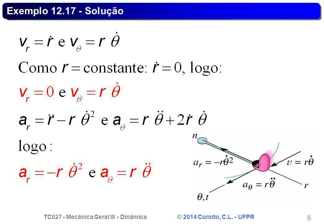 TC027 - Mecânica Geral III - Dinâmica © 2014 Curotto, C.L. - UFPR 8 Exemplo 12.17 - Solução