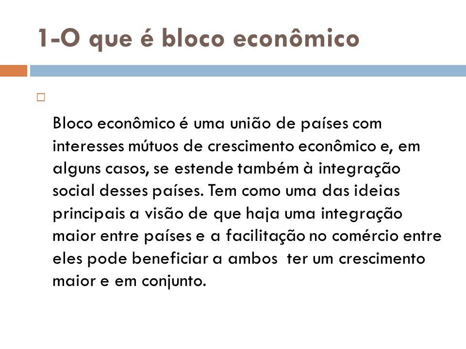 1-O que é bloco econômico  Bloco econômico é uma união de países com interesses mútuos de crescimento econômico e, em alguns casos, se estende também