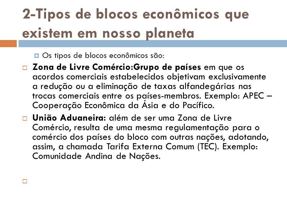 2-Tipos de blocos econômicos que existem em nosso planeta  Os tipos de blocos econômicos são:  Zona de Livre Comércio:Grupo de países em que os acor