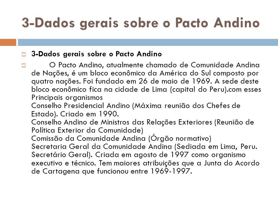 3-Dados gerais sobre o Pacto Andino  3-Dados gerais sobre o Pacto Andino  O Pacto Andino, atualmente chamado de Comunidade Andina de Nações, é um bl