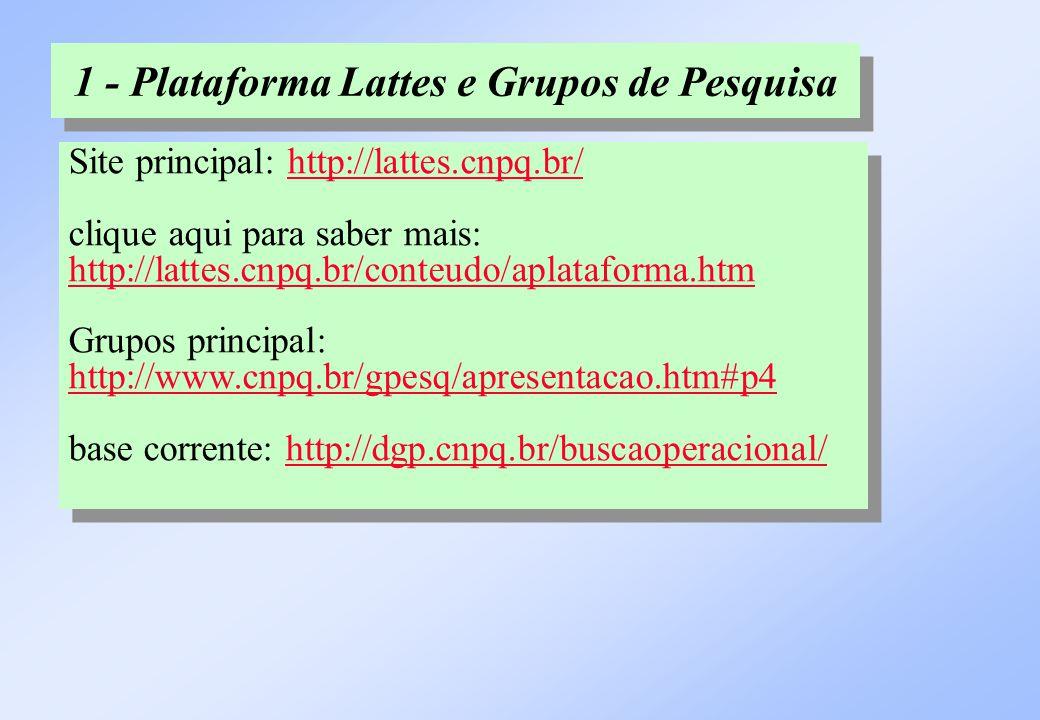 1 - Plataforma Lattes e Grupos de Pesquisa Site principal: http://lattes.cnpq.br/ clique aqui para saber mais: http://lattes.cnpq.br/conteudo/aplatafo