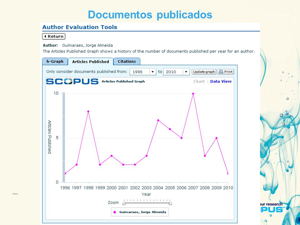 13 September 201422 Documentos publicados