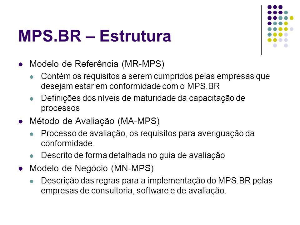 MPS.BR – Estrutura Modelo de Referência (MR-MPS) Contém os requisitos a serem cumpridos pelas empresas que desejam estar em conformidade com o MPS.BR