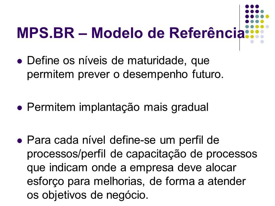 MPS.BR – Modelo de Referência Define os níveis de maturidade, que permitem prever o desempenho futuro. Permitem implantação mais gradual Para cada nív
