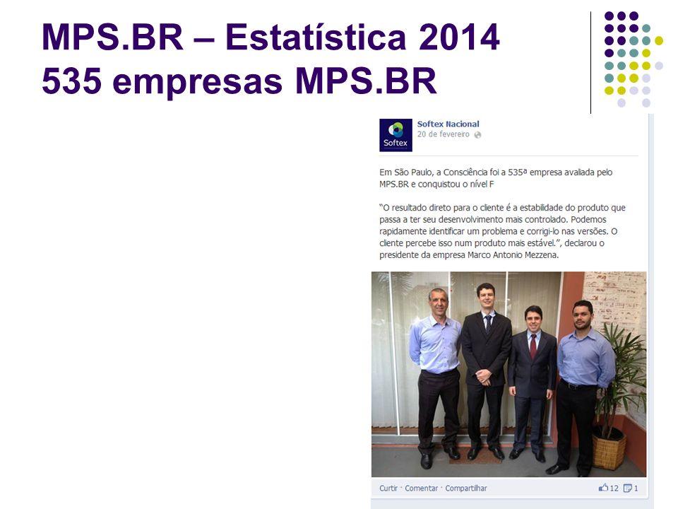 MPS.BR – Estatística 2014 535 empresas MPS.BR