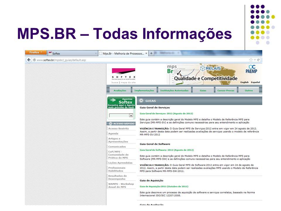 MPS.BR – Todas Informações
