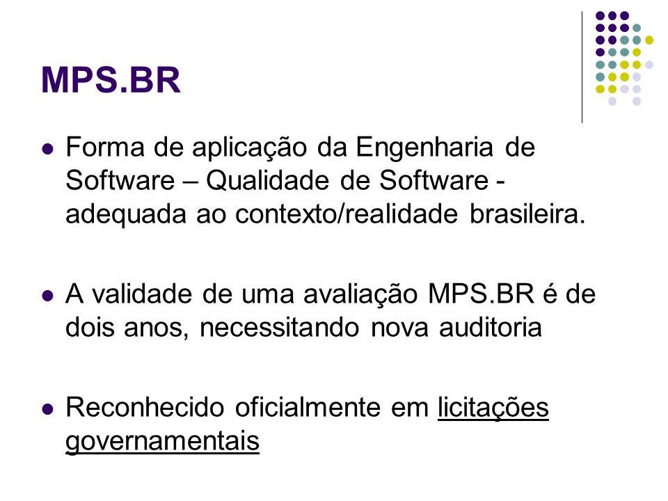 MPS.BR Forma de aplicação da Engenharia de Software – Qualidade de Software - adequada ao contexto/realidade brasileira. A validade de uma avaliação M