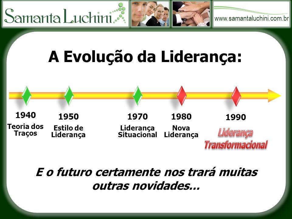 www.samantaluchini.com.br 1940 Teoria dos Traços 1950 Estilo de Liderança 1970 Liderança Situacional 1980 Nova Liderança A Evolução da Liderança: 1990 E o futuro certamente nos trará muitas outras novidades...