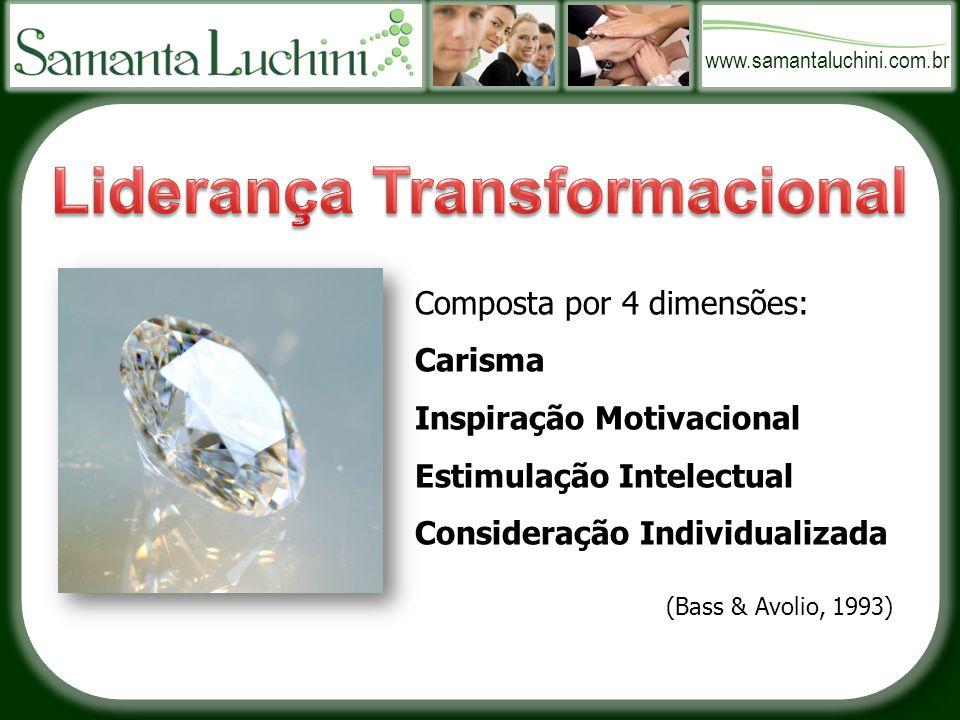 www.samantaluchini.com.br Composta por 4 dimensões: Carisma Inspiração Motivacional Estimulação Intelectual Consideração Individualizada (Bass & Avolio, 1993)