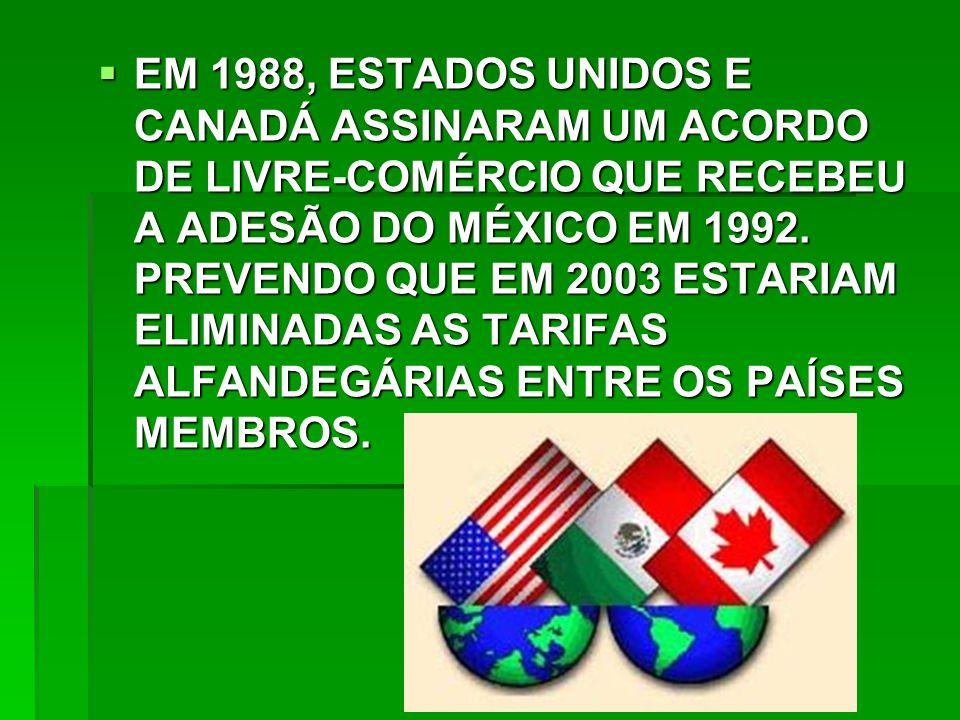 EM 1988, ESTADOS UNIDOS E CANADÁ ASSINARAM UM ACORDO DE LIVRE-COMÉRCIO QUE RECEBEU A ADESÃO DO MÉXICO EM 1992.