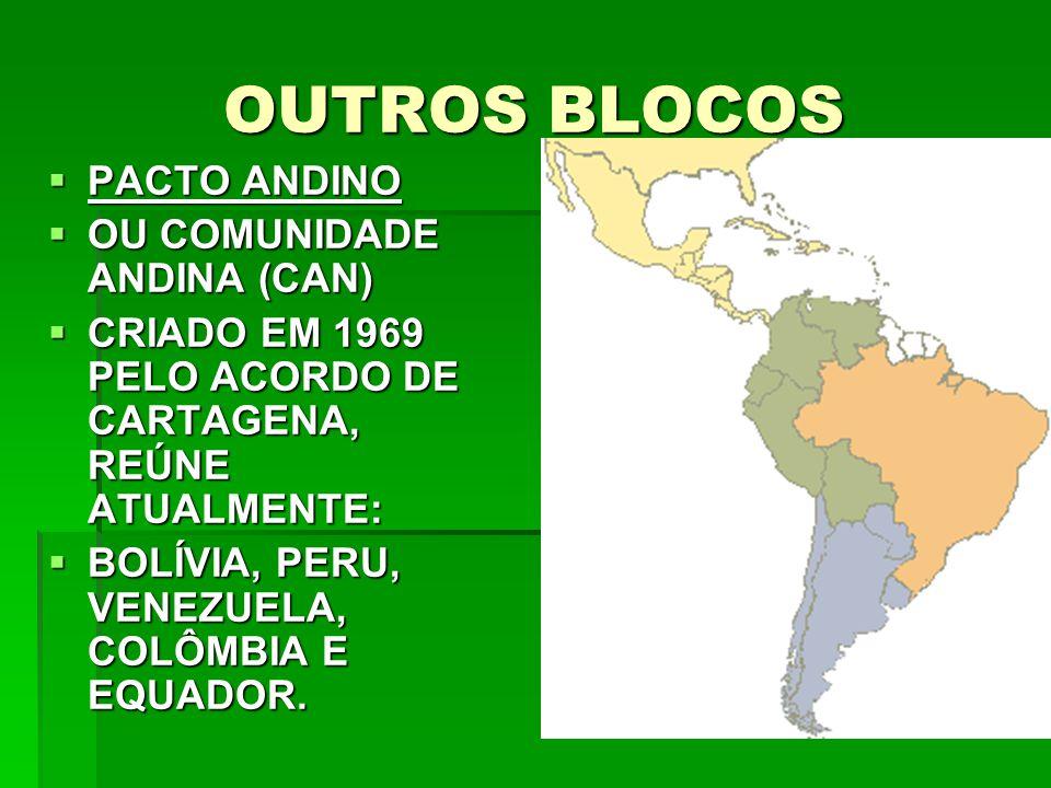 OUTROS BLOCOS  PACTO ANDINO  OU COMUNIDADE ANDINA (CAN)  CRIADO EM 1969 PELO ACORDO DE CARTAGENA, REÚNE ATUALMENTE:  BOLÍVIA, PERU, VENEZUELA, COLÔMBIA E EQUADOR.
