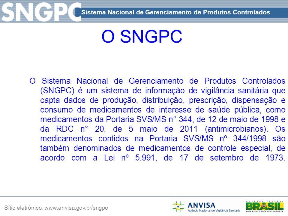 Sistema Nacional de Gerenciamento de Produtos Controlados Sítio eletrônico: www.anvisa.gov.br/sngpc Quem utiliza o SNGPC.