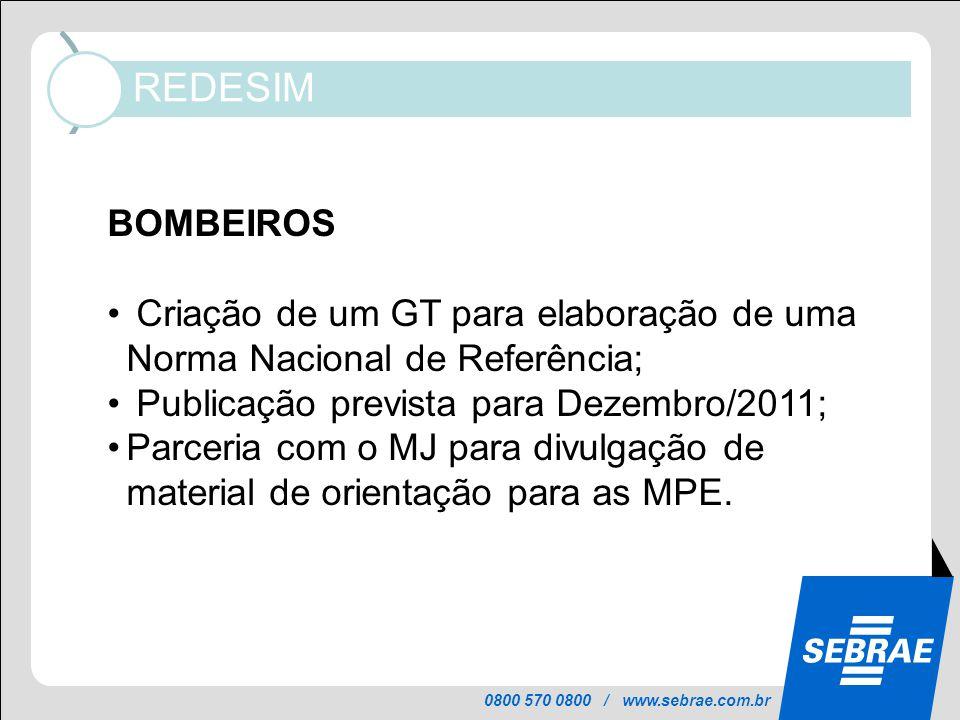 0800 570 0800 / www.sebrae.com.br REDESIM Informações mantidas atualizadas no Portal, pelos órgãos de licenciamento, em cada município: BOMBEIROS Cria