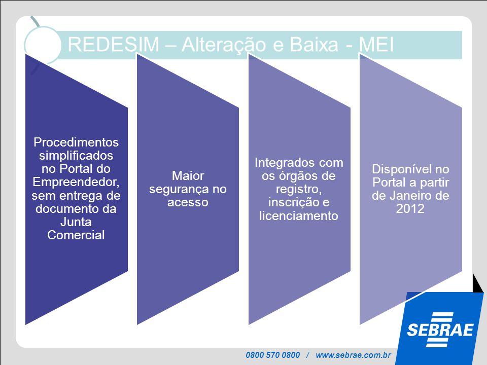 0800 570 0800 / www.sebrae.com.br REDESIM – Alteração e Baixa - MEI Procedimentos simplificados no Portal do Empreendedor, sem entrega de documento da