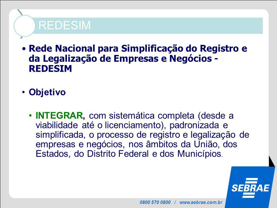 0800 570 0800 / www.sebrae.com.br REDESIM Informações mantidas atualizadas no Portal, pelos órgãos de licenciamento, em cada município: Rede Nacional