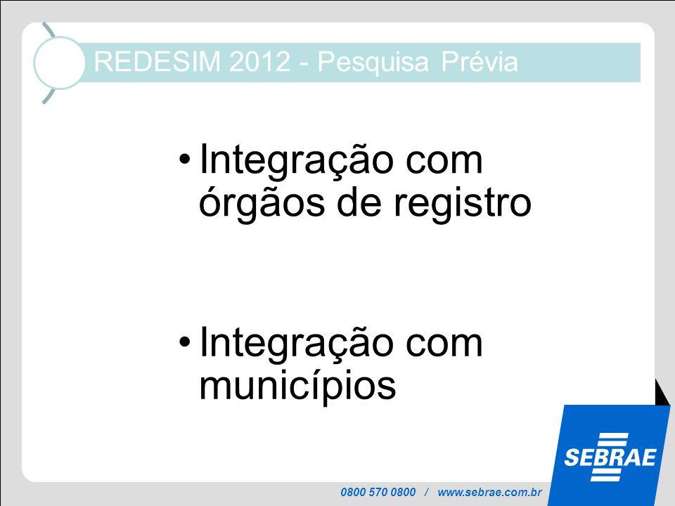 0800 570 0800 / www.sebrae.com.br REDESIM 2012 - Pesquisa Prévia Integração com órgãos de registro Pesquisa e reserva de nome empresarial Integração c