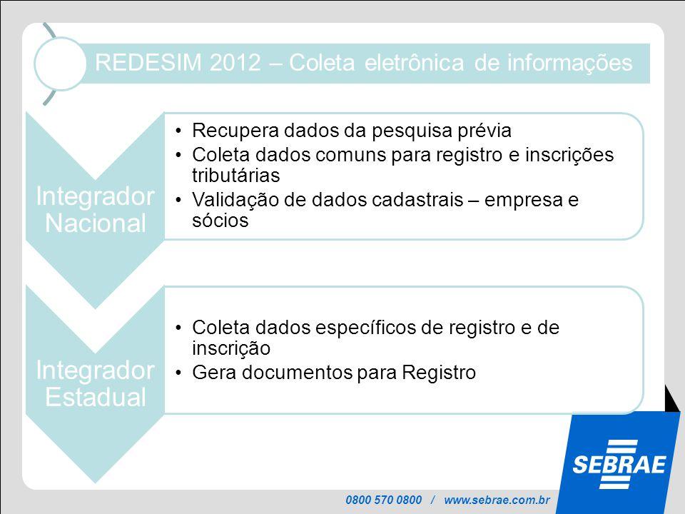0800 570 0800 / www.sebrae.com.br REDESIM 2012 – Coleta eletrônica de informações Integrador Nacional Recupera dados da pesquisa prévia Coleta dados c