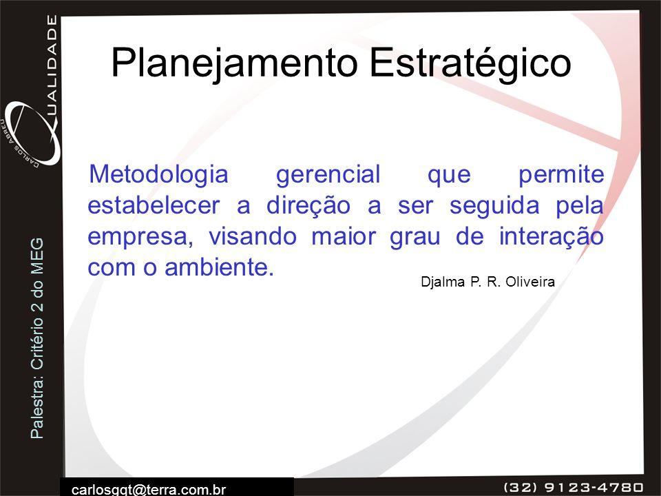 Palestra: Critério 2 do MEG carlosgqt@terra.com.br Planejamento Estratégico Metodologia gerencial que permite estabelecer a direção a ser seguida pela
