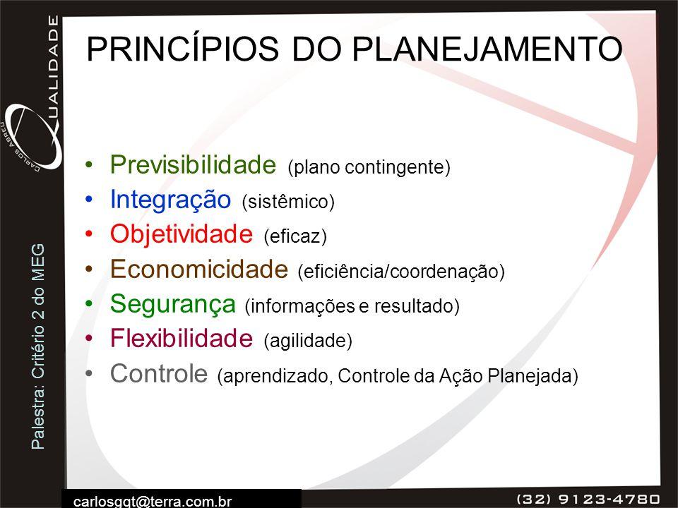 Palestra: Critério 2 do MEG carlosgqt@terra.com.br PRINCÍPIOS DO PLANEJAMENTO Previsibilidade (plano contingente) Integração (sistêmico) Objetividade