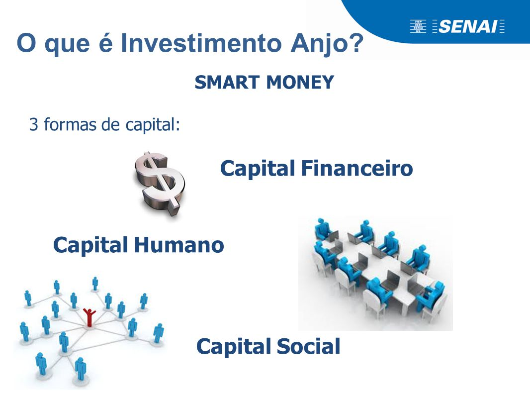 O que é Investimento Anjo? SMART MONEY 3 formas de capital: Capital Financeiro Capital Humano Capital Social
