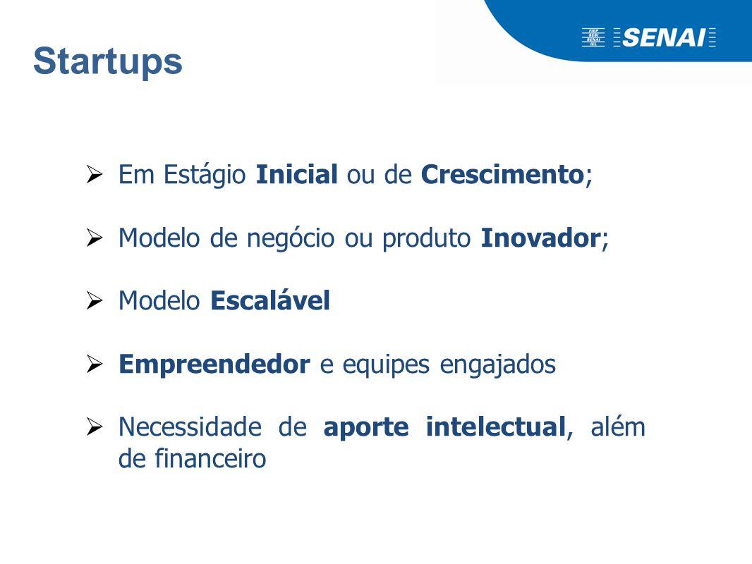 Startups  Em Estágio Inicial ou de Crescimento;  Modelo de negócio ou produto Inovador;  Modelo Escalável  Empreendedor e equipes engajados  Nece