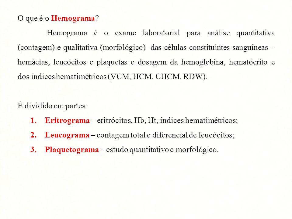 O que é o Hemograma? Hemograma é o exame laboratorial para análise quantitativa (contagem) e qualitativa (morfológico) das células constituintes sangu