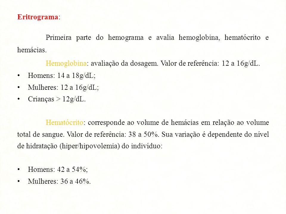 Eritrograma: Primeira parte do hemograma e avalia hemoglobina, hematócrito e hemácias. Hemoglobina: avaliação da dosagem. Valor de referência: 12 a 16