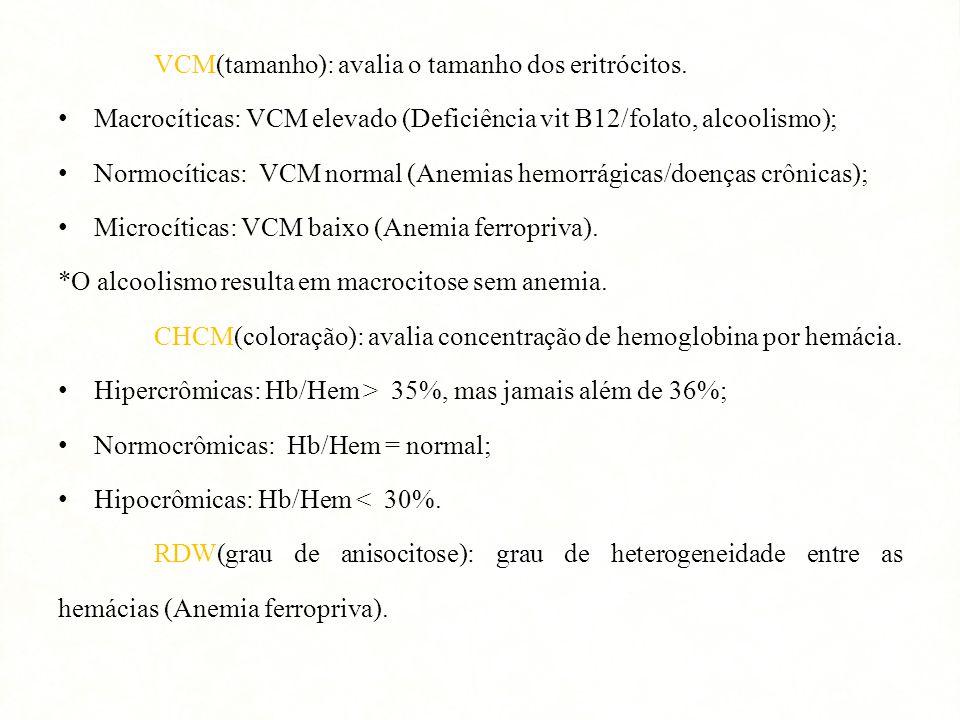 VCM(tamanho): avalia o tamanho dos eritrócitos. Macrocíticas: VCM elevado (Deficiência vit B12/folato, alcoolismo); Normocíticas: VCM normal (Anemias
