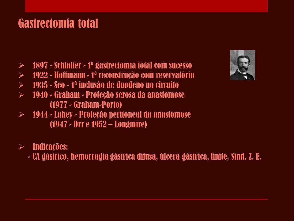  1897 - Schlatter - 1ª gastrectomia total com sucesso  1922 - Hoffmann - 1ª reconstrução com reservatório  1935 - Seo - 1ª inclusão de duodeno no c