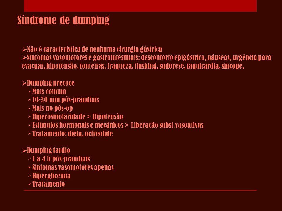 Síndrome de dumping  Não é característica de nenhuma cirurgia gástrica  Sintomas vasomotores e gastrointestinais: desconforto epigástrico, náuseas,